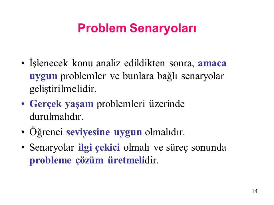 14 Problem Senaryoları İşlenecek konu analiz edildikten sonra, amaca uygun problemler ve bunlara bağlı senaryolar geliştirilmelidir. Gerçek yaşam prob