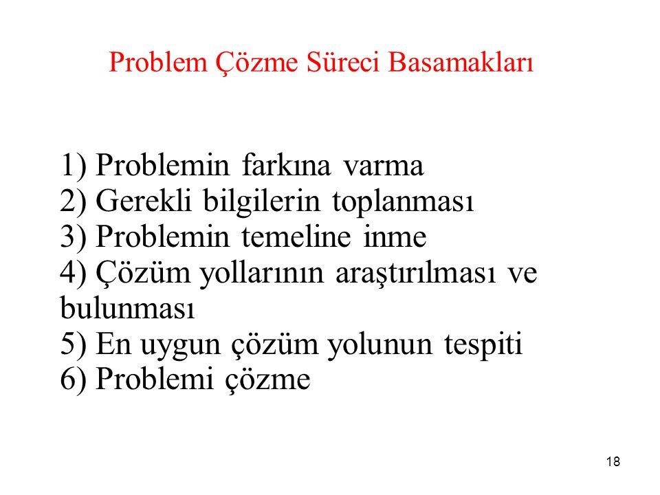 18 Problem Çözme Süreci Basamakları 1) Problemin farkına varma 2) Gerekli bilgilerin toplanması 3) Problemin temeline inme 4) Çözüm yollarının araştır