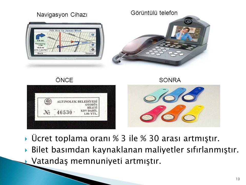13 Navigasyon Cihazı Görüntülü telefon  Ücret toplama oranı % 3 ile % 30 arası artmıştır.  Bilet basımdan kaynaklanan maliyetler sıfırlanmıştır.  V