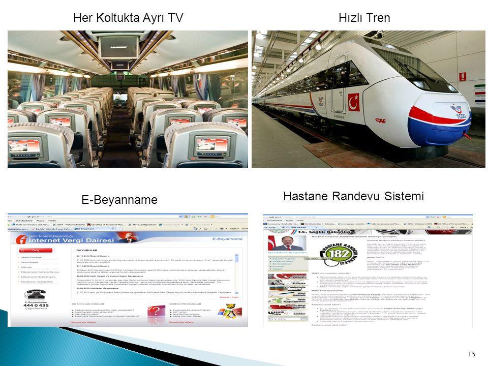 15 Her koltukta ayrı televizyon E-Beyanname Hastane Randevu Sistemi Her Koltukta Ayrı TVHızlı Tren