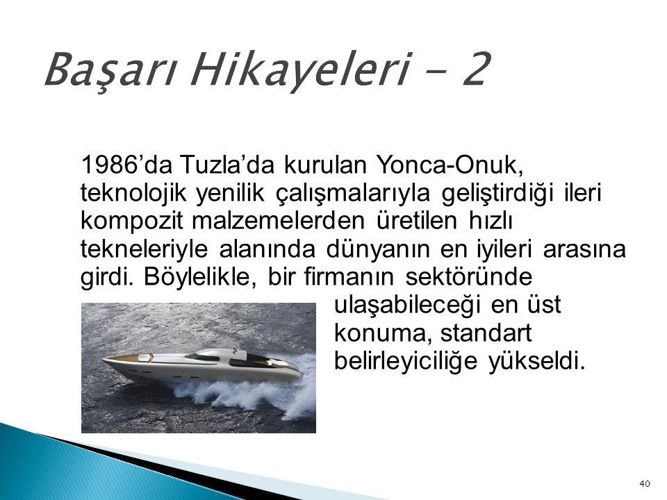 40 Başarı Hikayeleri - 2 1986'da Tuzla'da kurulan Yonca-Onuk, teknolojik yenilik çalışmalarıyla geliştirdiği ileri kompozit malzemelerden üretilen hız
