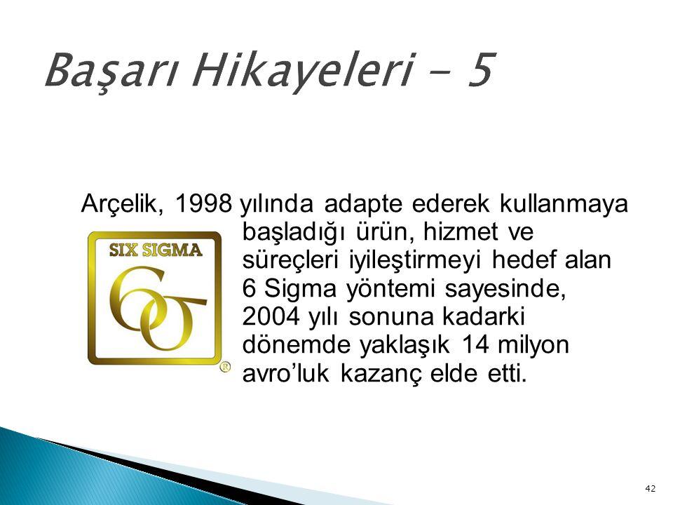 42 Başarı Hikayeleri - 5 Arçelik, 1998 yılında adapte ederek kullanmaya başladığı ürün, hizmet ve süreçleri iyileştirmeyi hedef alan 6 Sigma yöntemi s