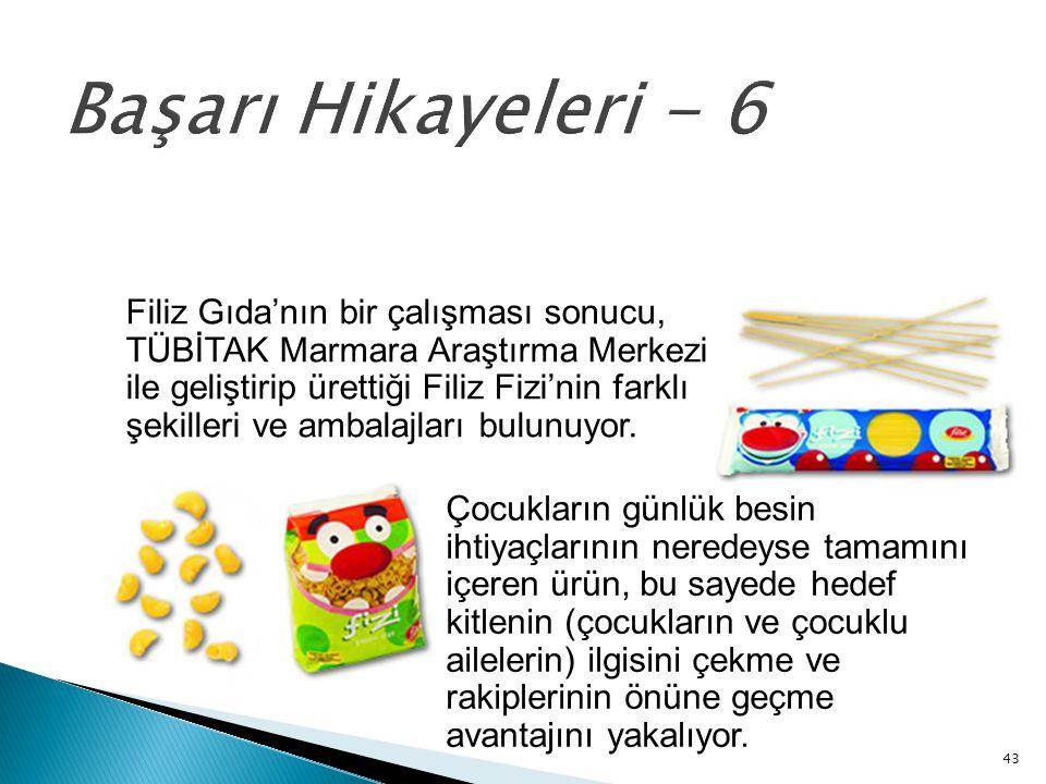 43 Başarı Hikayeleri - 6 Filiz Gıda'nın bir çalışması sonucu, TÜBİTAK Marmara Araştırma Merkezi ile geliştirip ürettiği Filiz Fizi'nin farklı şekiller