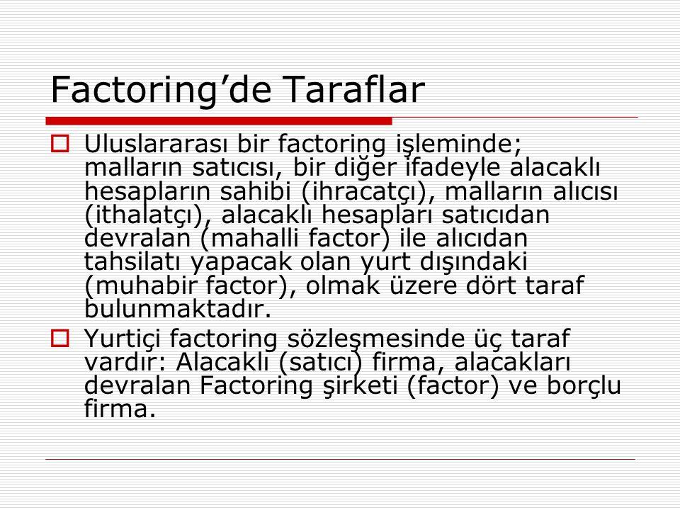 Factoring'de Taraflar  Uluslararası bir factoring işleminde; malların satıcısı, bir diğer ifadeyle alacaklı hesapların sahibi (ihracatçı), malların a