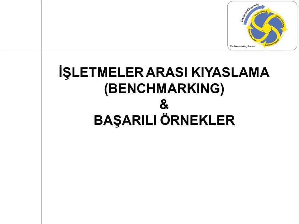 İŞLETMELER ARASI KIYASLAMA (BENCHMARKING) & BAŞARILI ÖRNEKLER