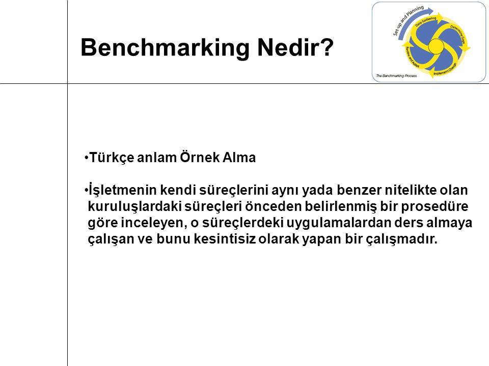 Türkçe anlam Örnek Alma İşletmenin kendi süreçlerini aynı yada benzer nitelikte olan kuruluşlardaki süreçleri önceden belirlenmiş bir prosedüre göre i