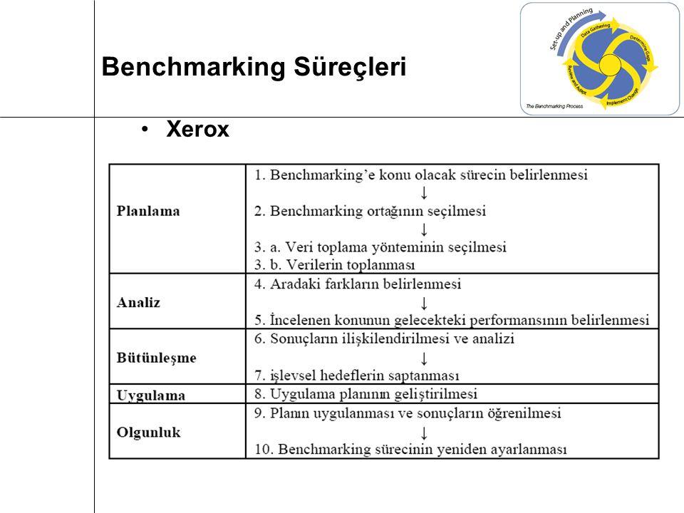 Xerox Benchmarking Süreçleri
