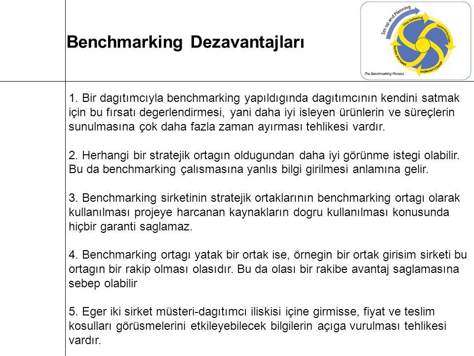 Benchmarking Dezavantajları 1. Bir dagıtımcıyla benchmarking yapıldıgında dagıtımcının kendini satmak için bu fırsatı degerlendirmesi, yani daha iyi i
