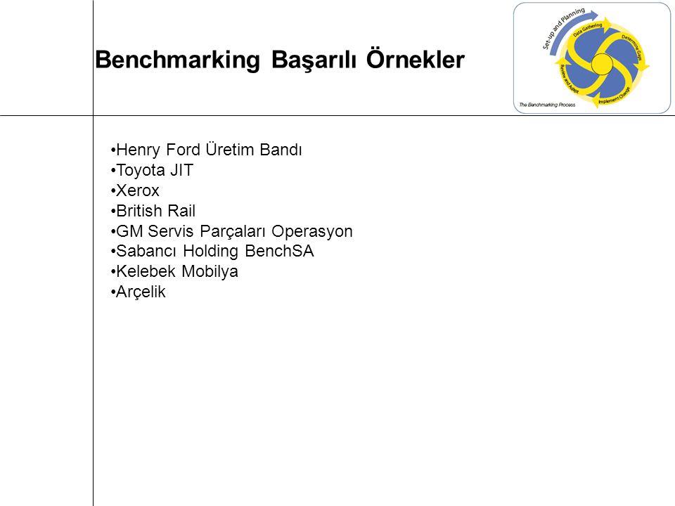 Benchmarking Başarılı Örnekler Henry Ford Üretim Bandı Toyota JIT Xerox British Rail GM Servis Parçaları Operasyon Sabancı Holding BenchSA Kelebek Mob