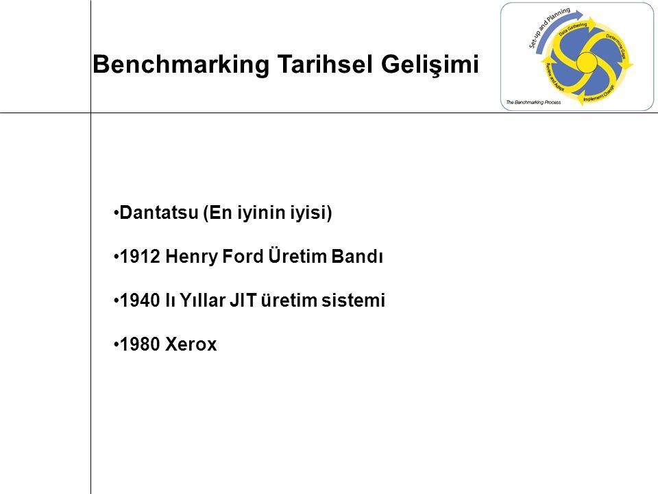 Dantatsu (En iyinin iyisi) 1912 Henry Ford Üretim Bandı 1940 lı Yıllar JIT üretim sistemi 1980 Xerox Benchmarking Tarihsel Gelişimi