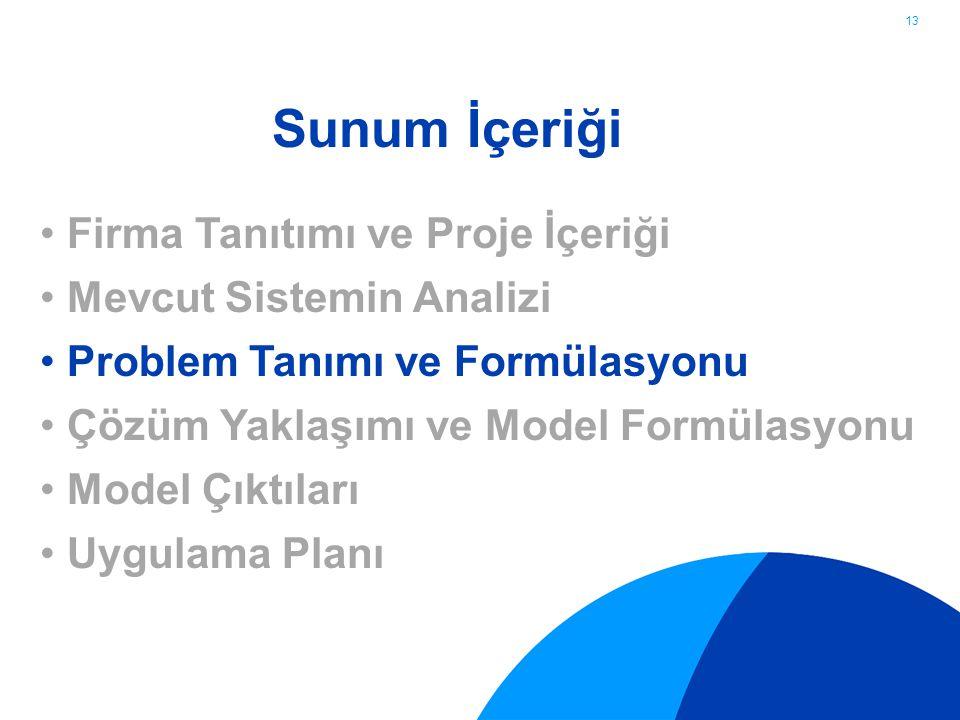 13 Firma Tanıtımı ve Proje İçeriği Mevcut Sistemin Analizi Problem Tanımı ve Formülasyonu Çözüm Yaklaşımı ve Model Formülasyonu Model Çıktıları Uygula