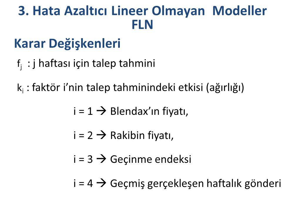 Karar Değişkenleri f j : j haftası için talep tahmini k i : faktör i'nin talep tahminindeki etkisi (ağırlığı) i = 1  Blendax'ın fiyatı, i = 2  Rakib
