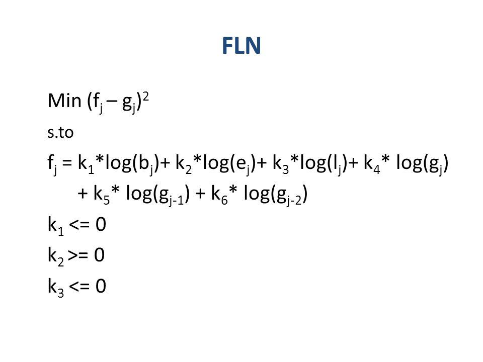 FLN Min (f j – g j ) 2 s.to f j = k 1 *log(b j )+ k 2 *log(e j )+ k 3 *log(l j )+ k 4 * log(g j ) + k 5 * log(g j-1 ) + k 6 * log(g j-2 ) k 1 <= 0 k 2