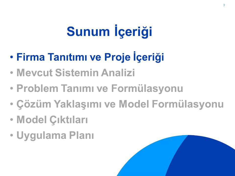 3 Firma Tanıtımı ve Proje İçeriği Mevcut Sistemin Analizi Problem Tanımı ve Formülasyonu Çözüm Yaklaşımı ve Model Formülasyonu Model Çıktıları Uygulam