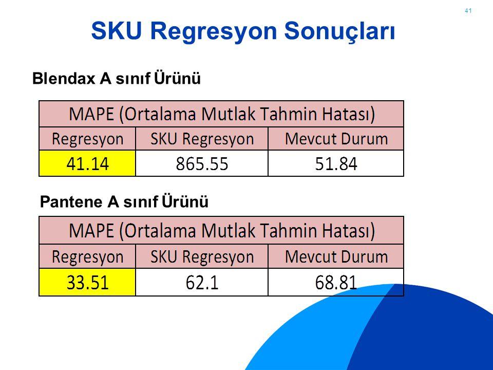 SKU Regresyon Sonuçları 41 Blendax A sınıf Ürünü Pantene A sınıf Ürünü