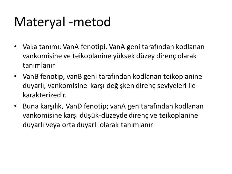 Materyal -metod Vaka tanımı: VanA fenotipi, VanA geni tarafından kodlanan vankomisine ve teikoplanine yüksek düzey direnç olarak tanımlanır VanB fenot