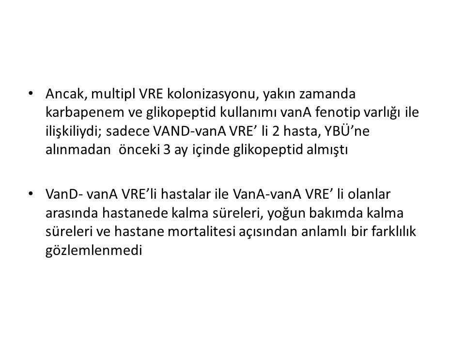 Ancak, multipl VRE kolonizasyonu, yakın zamanda karbapenem ve glikopeptid kullanımı vanA fenotip varlığı ile ilişkiliydi; sadece VAND-vanA VRE' li 2 h