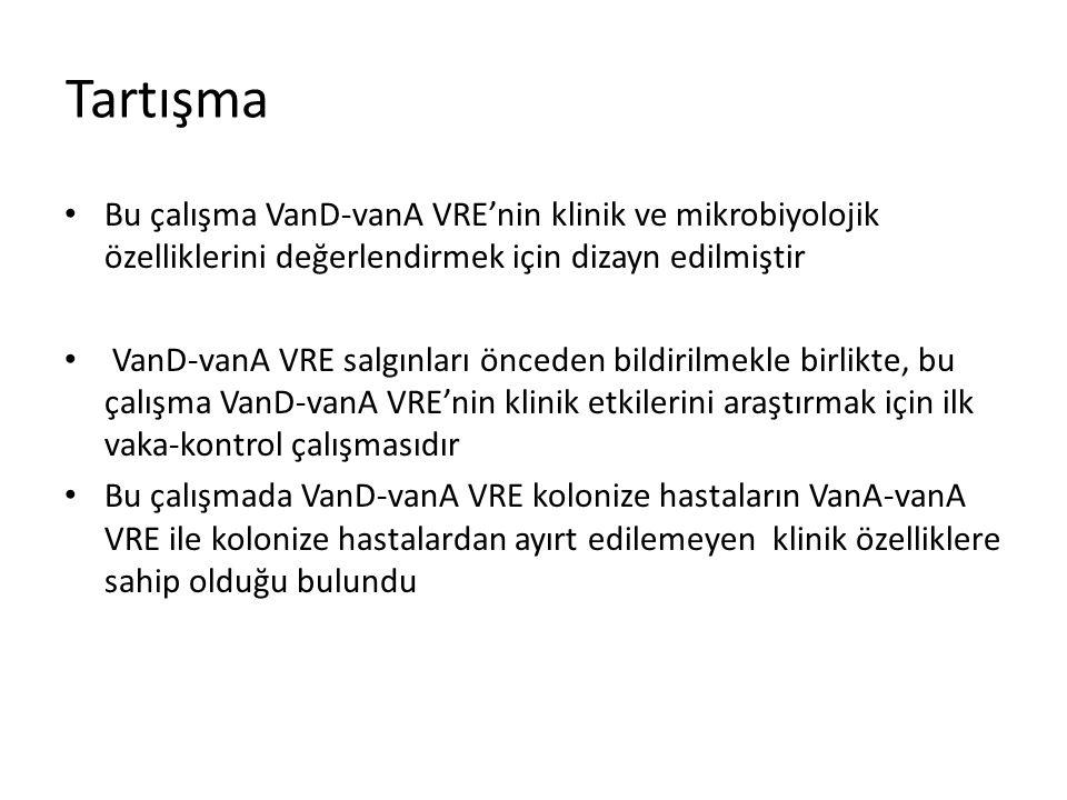 Tartışma Bu çalışma VanD-vanA VRE'nin klinik ve mikrobiyolojik özelliklerini değerlendirmek için dizayn edilmiştir VanD-vanA VRE salgınları önceden bi