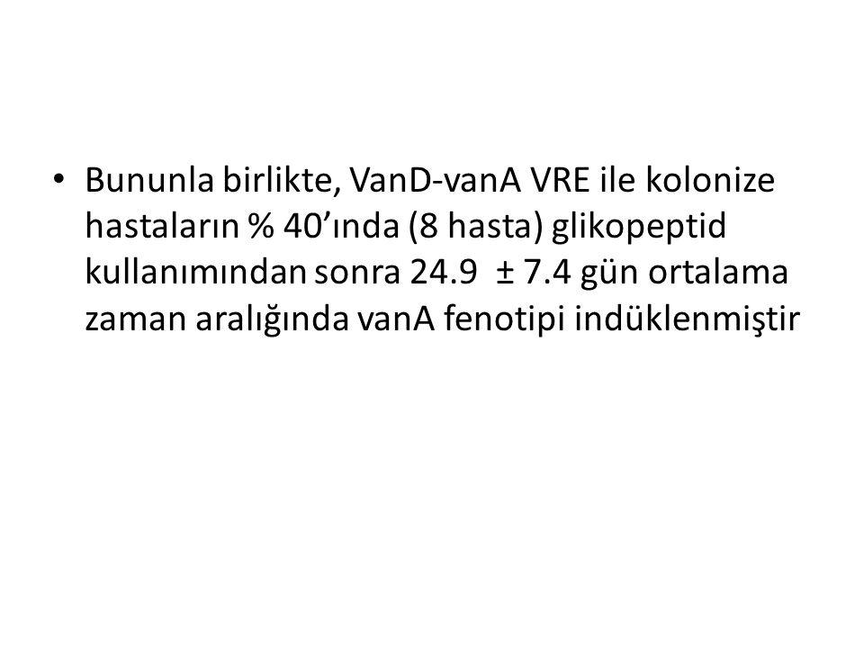 Bununla birlikte, VanD-vanA VRE ile kolonize hastaların % 40'ında (8 hasta) glikopeptid kullanımından sonra 24.9 ± 7.4 gün ortalama zaman aralığında v