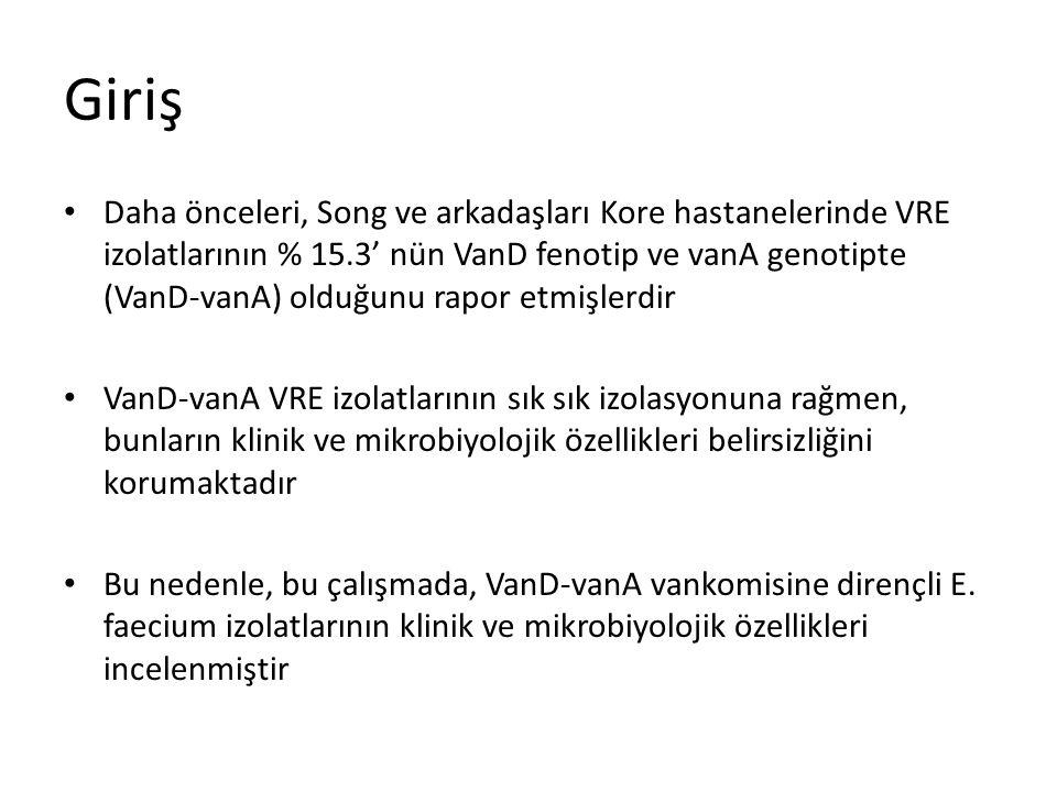 Giriş Daha önceleri, Song ve arkadaşları Kore hastanelerinde VRE izolatlarının % 15.3' nün VanD fenotip ve vanA genotipte (VanD-vanA) olduğunu rapor e