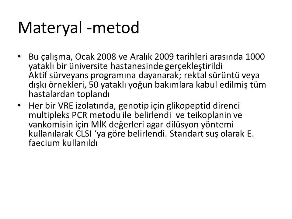Materyal -metod Bu çalışma, Ocak 2008 ve Aralık 2009 tarihleri arasında 1000 yataklı bir üniversite hastanesinde gerçekleştirildi Aktif sürveyans pr