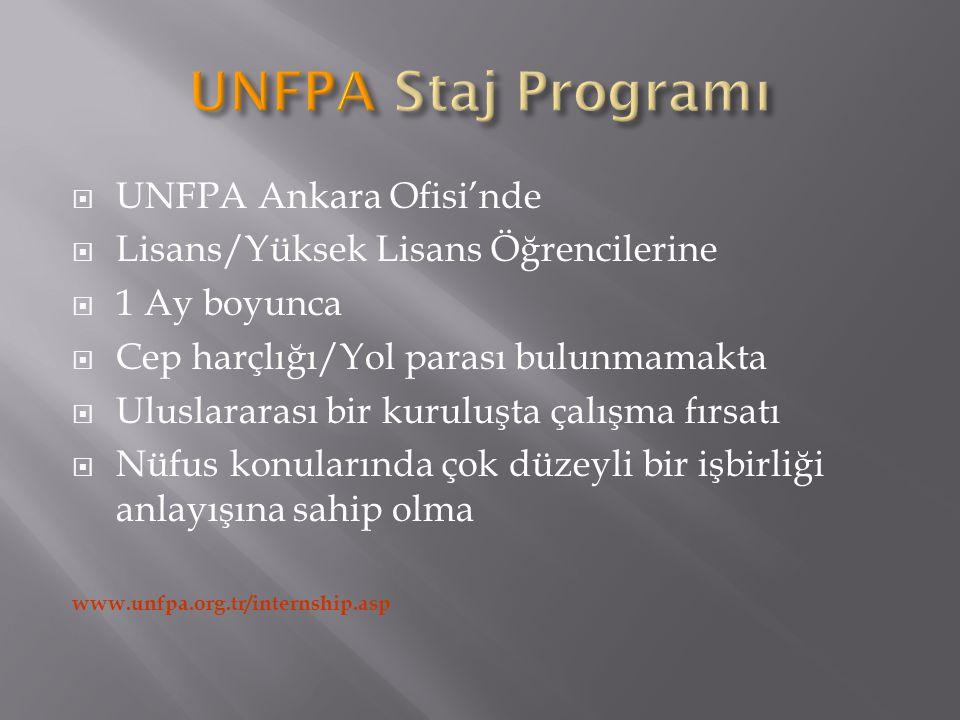  UNFPA Ankara Ofisi'nde  Lisans/Yüksek Lisans Öğrencilerine  1 Ay boyunca  Cep harçlığı/Yol parası bulunmamakta  Uluslararası bir kuruluşta çalış
