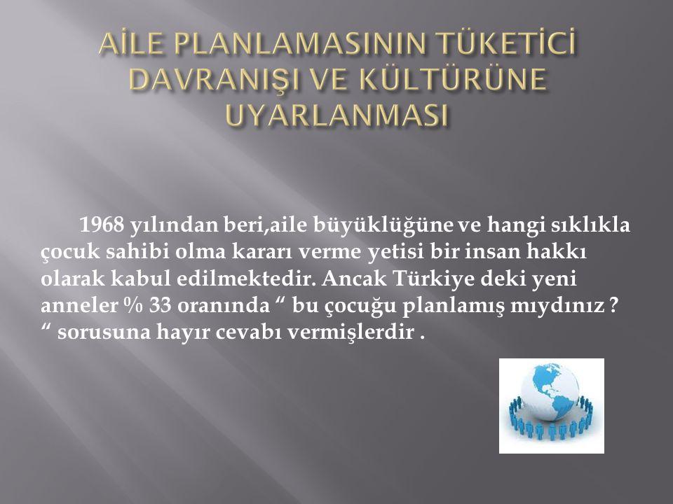 1968 yılından beri,aile büyüklüğüne ve hangi sıklıkla çocuk sahibi olma kararı verme yetisi bir insan hakkı olarak kabul edilmektedir. Ancak Türkiye d
