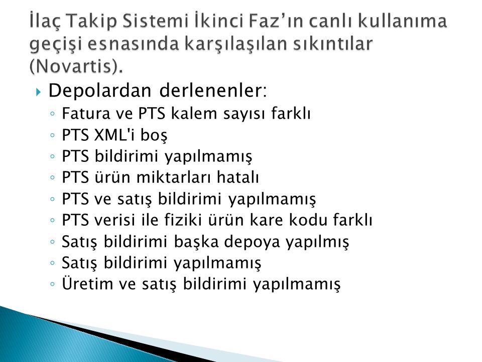 Depolardan derlenenler: ◦ Fatura ve PTS kalem sayısı farklı ◦ PTS XML'i boş ◦ PTS bildirimi yapılmamış ◦ PTS ürün miktarları hatalı ◦ PTS ve satış b
