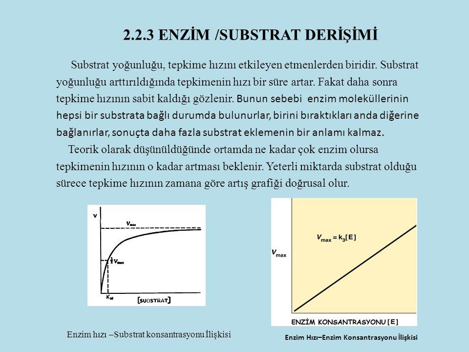 2.2.3 ENZİM /SUBSTRAT DERİŞİMİ Substrat yoğunluğu, tepkime hızını etkileyen etmenlerden biridir. Substrat yoğunluğu arttırıldığında tepkimenin hızı bi