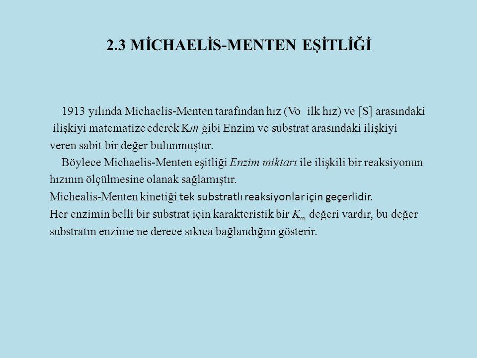 2.3 MİCHAELİS-MENTEN EŞİTLİĞİ 1913 yılında Michaelis-Menten tarafından hız (Vo ilk hız) ve [S] arasındaki ilişkiyi matematize ederek Km gibi Enzim ve substrat arasındaki ilişkiyi veren sabit bir değer bulunmuştur.