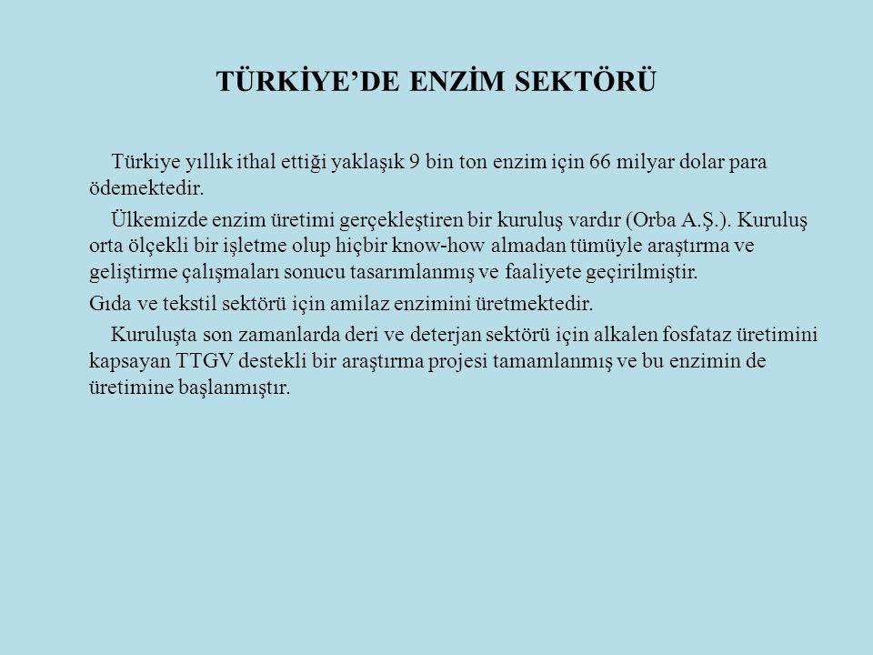 TÜRKİYE'DE ENZİM SEKTÖRÜ Türkiye yıllık ithal ettiği yaklaşık 9 bin ton enzim için 66 milyar dolar para ödemektedir. Ülkemizde enzim üretimi gerçekleş