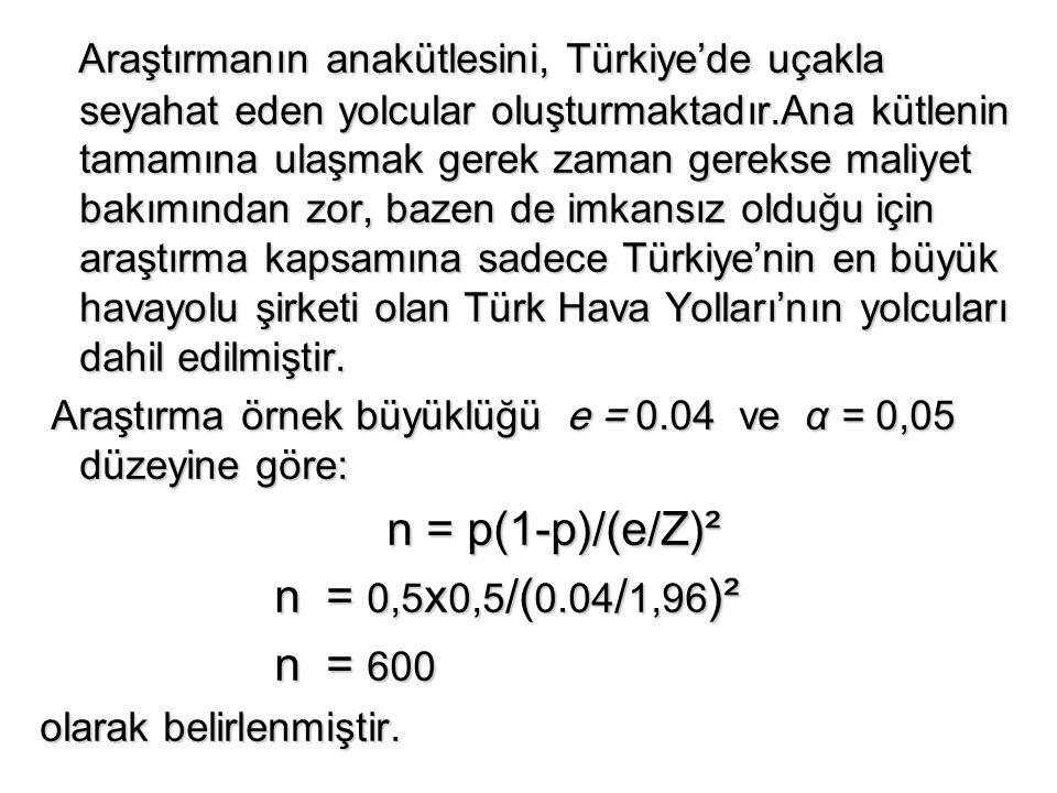 Araştırmanın anakütlesini, Türkiye'de uçakla seyahat eden yolcular oluşturmaktadır.Ana kütlenin tamamına ulaşmak gerek zaman gerekse maliyet bakımında