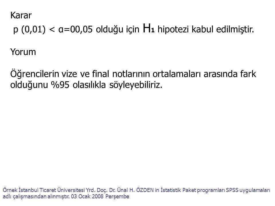 Karar p (0,01) < α=00,05 olduğu için H 1 hipotezi kabul edilmiştir. Yorum Öğrencilerin vize ve final notlarının ortalamaları arasında fark olduğunu %9
