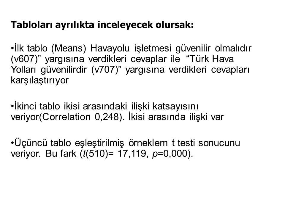 """Tabloları ayrılıkta inceleyecek olursak: İlk tablo (Means) Havayolu işletmesi güvenilir olmalıdır (v607)"""" yargısına verdikleri cevaplar ile """"Türk Hava"""