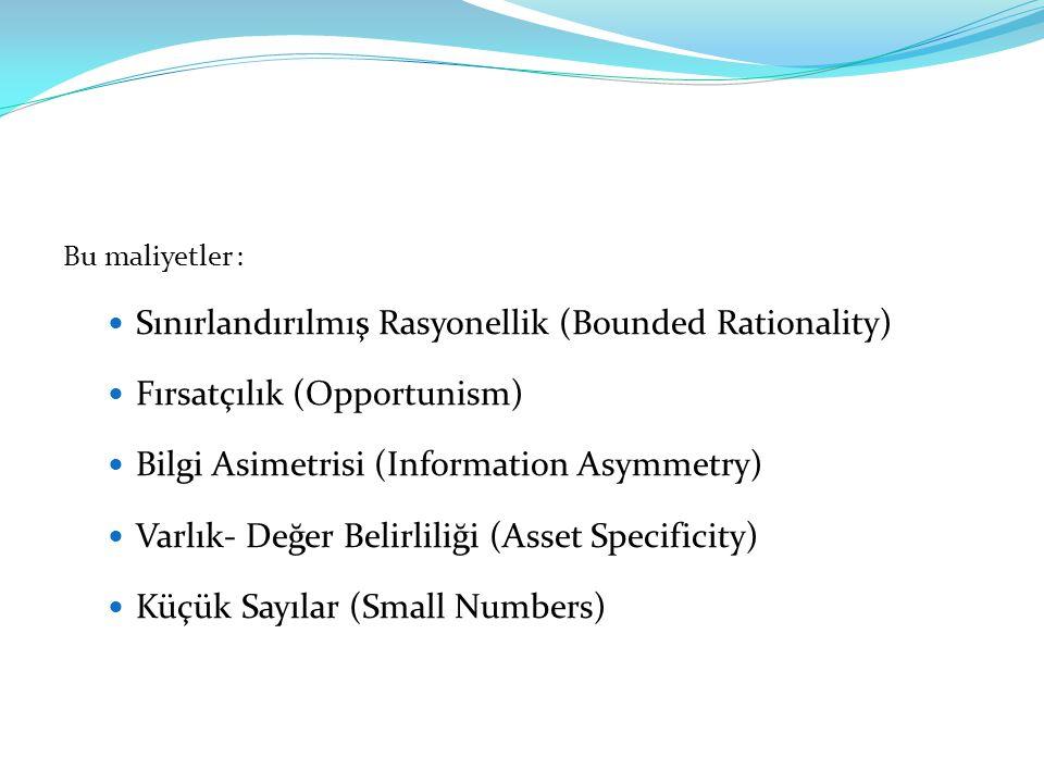 Bu maliyetler : Sınırlandırılmış Rasyonellik (Bounded Rationality) Fırsatçılık (Opportunism) Bilgi Asimetrisi (Information Asymmetry) Varlık- Değer Be