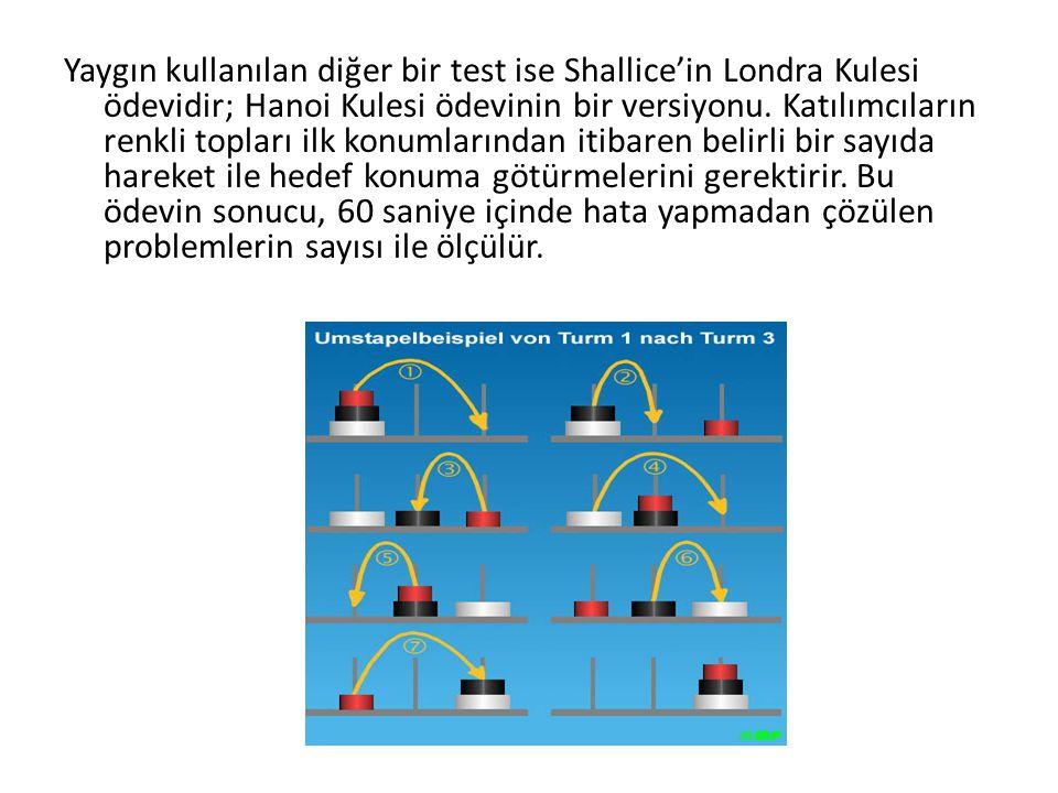 Yaygın kullanılan diğer bir test ise Shallice'in Londra Kulesi ödevidir; Hanoi Kulesi ödevinin bir versiyonu.