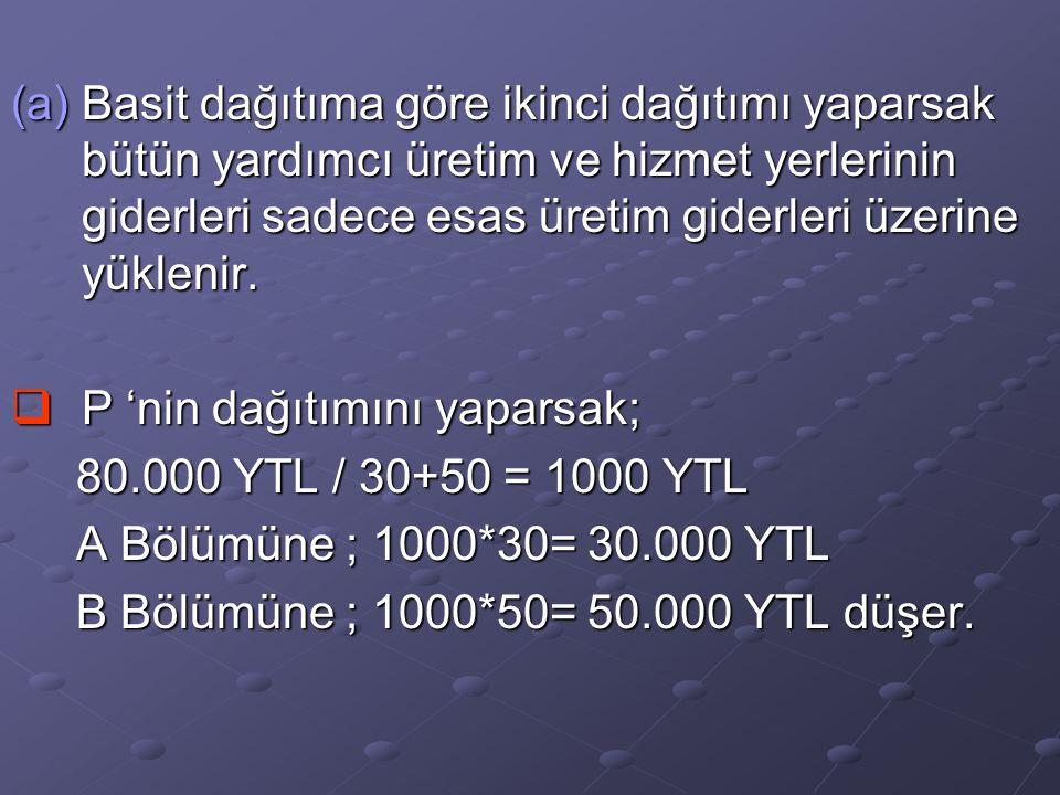  R' nin Dağılımını yaparsak; 138.000 YTL / 60+20 = 1.725 YTL 138.000 YTL / 60+20 = 1.725 YTL A Bölümüne ; 1.725*60= 103.500 YTL A Bölümüne ; 1.725*60= 103.500 YTL B Bölümüne ; 1.725*20= 34.500 YTL düşer.