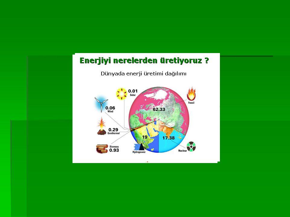Hazırlayan ve sunan Merih Yücel Merih Yücel İzmir TEMA Vakfı Temsilciliği Gönüllü Egitim Sorumlusu İzmir TEMA Vakfı Temsilciliği Gönüllü Egitim Sorumlusu