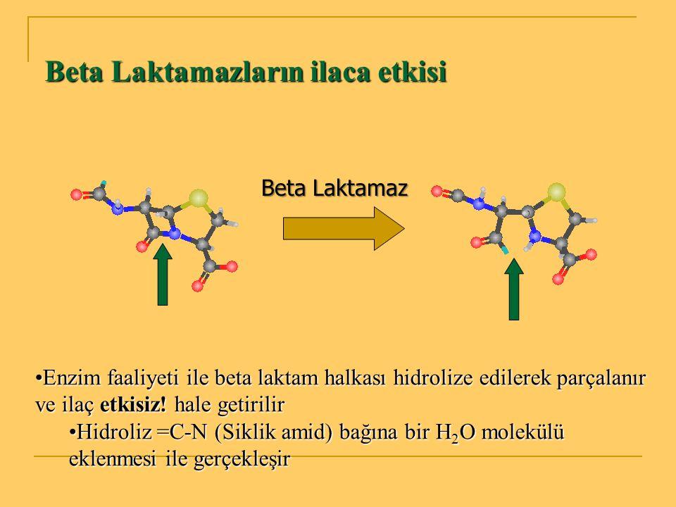Beta Laktamaz Beta Laktamazların ilaca etkisi Enzim faaliyeti ile beta laktam halkası hidrolize edilerek parçalanır ve ilaç etkisiz! hale getirilirEnz