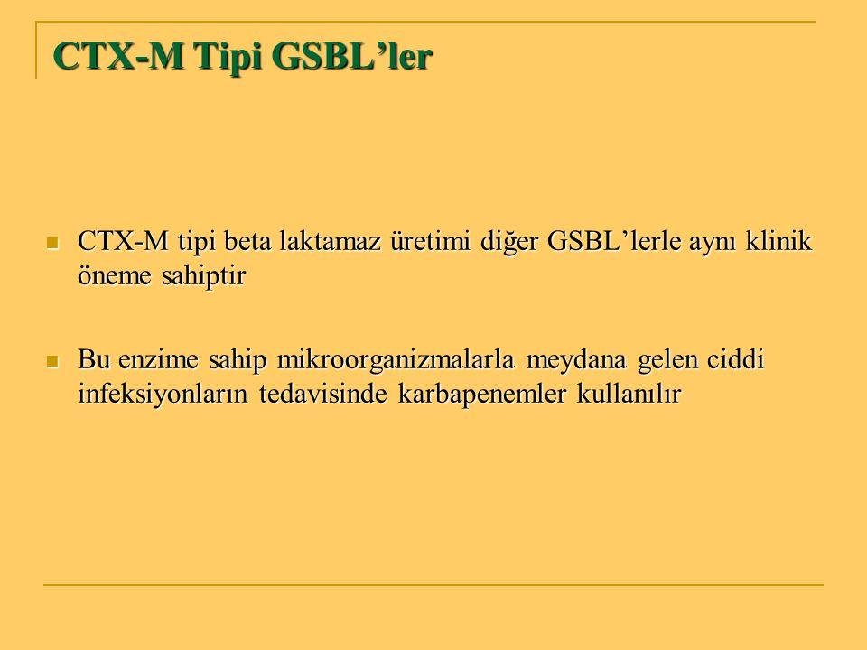 CTX-M Tipi GSBL'ler CTX-M tipi beta laktamaz üretimi diğer GSBL'lerle aynı klinik öneme sahiptir CTX-M tipi beta laktamaz üretimi diğer GSBL'lerle ayn