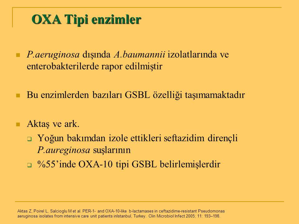OXA Tipi enzimler OXA Tipi enzimler P.aeruginosa dışında A.baumannii izolatlarında ve enterobakterilerde rapor edilmiştir Bu enzimlerden bazıları GSBL