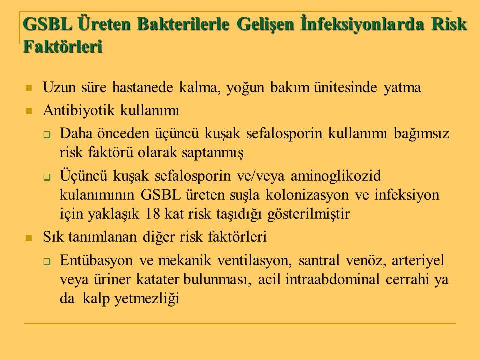 GSBL Üreten Bakterilerle Gelişen İnfeksiyonlarda Risk Faktörleri Uzun süre hastanede kalma, yoğun bakım ünitesinde yatma Antibiyotik kullanımı  Daha