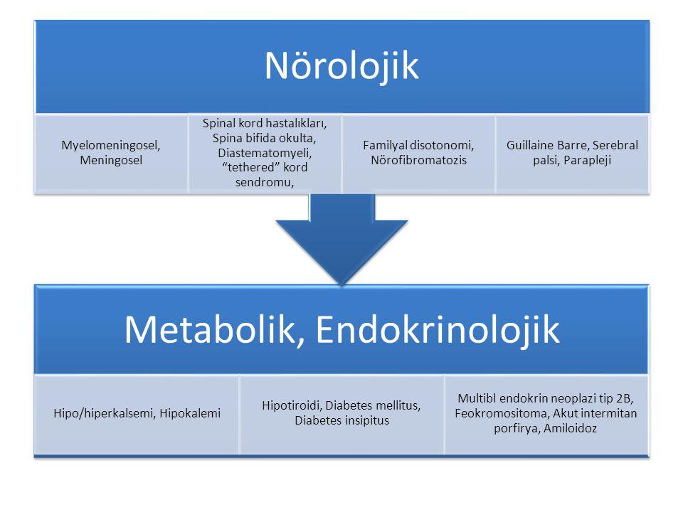 Metabolik, Endokrinolojik Hipo/hiperkalsemi, Hipokalemi Hipotiroidi, Diabetes mellitus, Diabetes insipitus Multibl endokrin neoplazi tip 2B, Feokromos