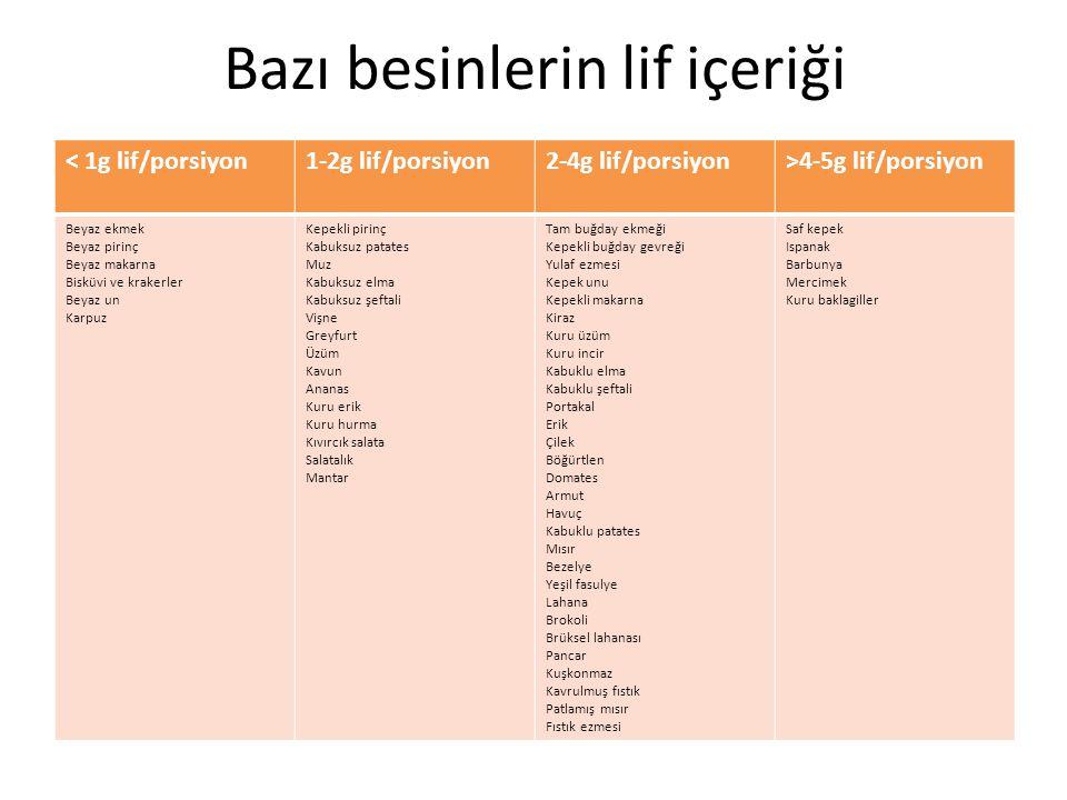 Bazı besinlerin lif içeriği < 1g lif/porsiyon1-2g lif/porsiyon2-4g lif/porsiyon>4-5g lif/porsiyon Beyaz ekmek Beyaz pirinç Beyaz makarna Bisküvi ve kr