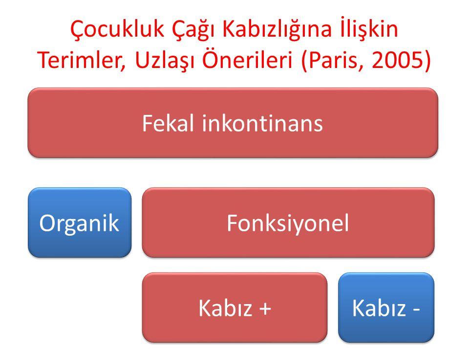 Çocukluk Çağı Kabızlığına İlişkin Terimler, Uzlaşı Önerileri (Paris, 2005) Fekal inkontinans Organik Fonksiyonel Kabız + Kabız -