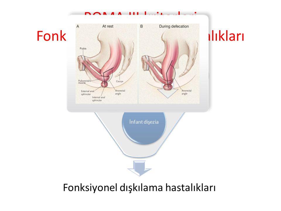 Fonksiyonel dışkılama hastalıkları İnfant dişezia Fonksiyonel konstipasyon Fonksiyonel non retansif fekal inkontinans ROMA III kriterleri Fonksiyonel