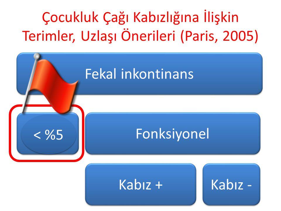 Çocukluk Çağı Kabızlığına İlişkin Terimler, Uzlaşı Önerileri (Paris, 2005) Fekal inkontinans Organik Fonksiyonel Kabız + Kabız - < %5