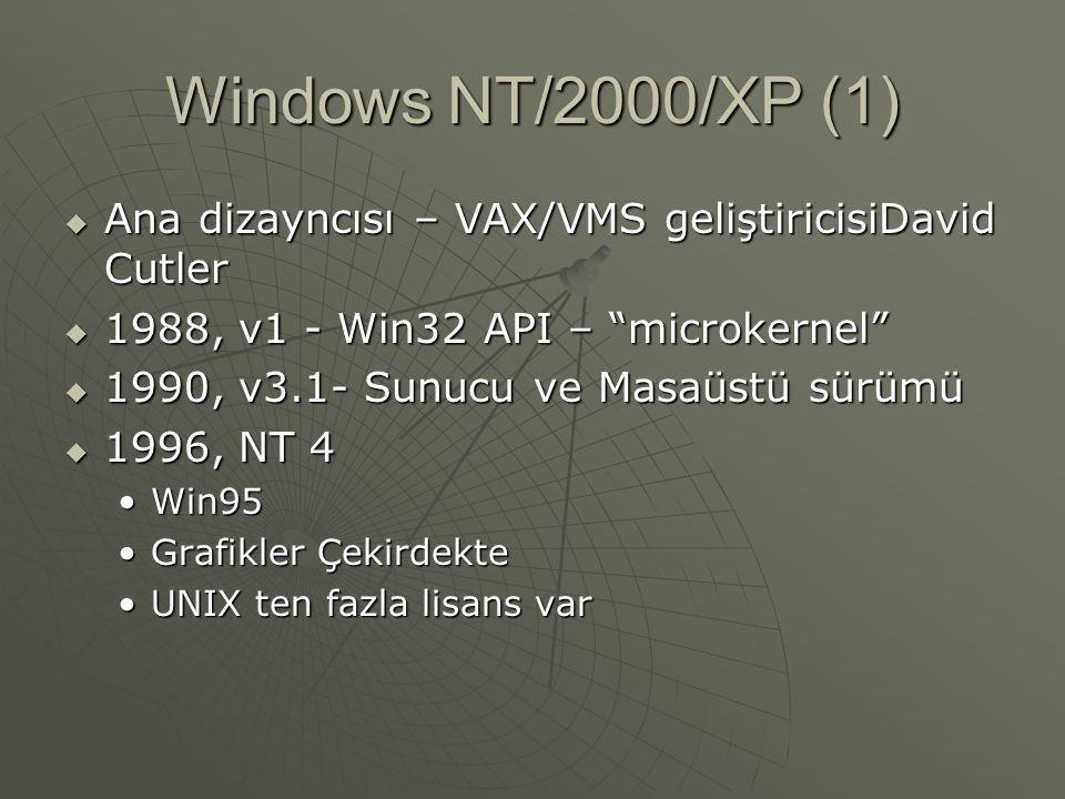 Windows NT/2000/XP (1)  Ana dizayncısı – VAX/VMS geliştiricisiDavid Cutler  1988, v1 - Win32 API – microkernel  1990, v3.1- Sunucu ve Masaüstü sürümü  1996, NT 4 Win95Win95 Grafikler ÇekirdekteGrafikler Çekirdekte UNIX ten fazla lisans varUNIX ten fazla lisans var