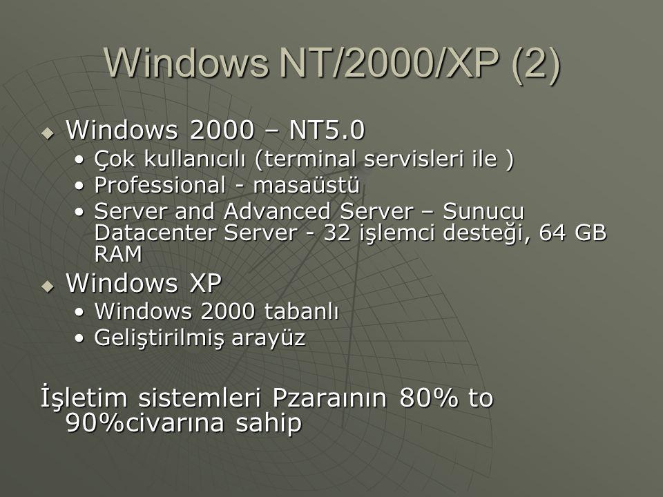 Windows NT/2000/XP (2)  Windows 2000 – NT5.0 Çok kullanıcılı (terminal servisleri ile )Çok kullanıcılı (terminal servisleri ile ) Professional - masaüstüProfessional - masaüstü Server and Advanced Server – Sunucu Datacenter Server - 32 işlemci desteği, 64 GB RAMServer and Advanced Server – Sunucu Datacenter Server - 32 işlemci desteği, 64 GB RAM  Windows XP Windows 2000 tabanlıWindows 2000 tabanlı Geliştirilmiş arayüzGeliştirilmiş arayüz İşletim sistemleri Pzaraının 80% to 90%civarına sahip