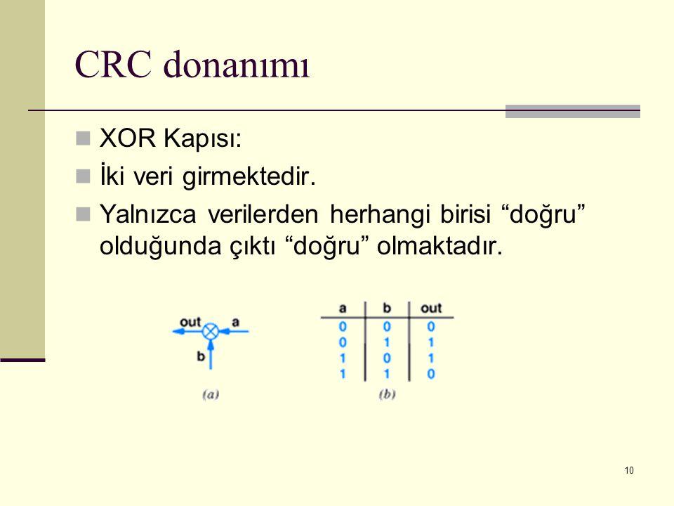 """10 CRC donanımı XOR Kapısı: İki veri girmektedir. Yalnızca verilerden herhangi birisi """"doğru"""" olduğunda çıktı """"doğru"""" olmaktadır."""